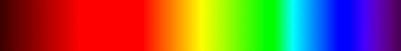 resistor-color-spectrum